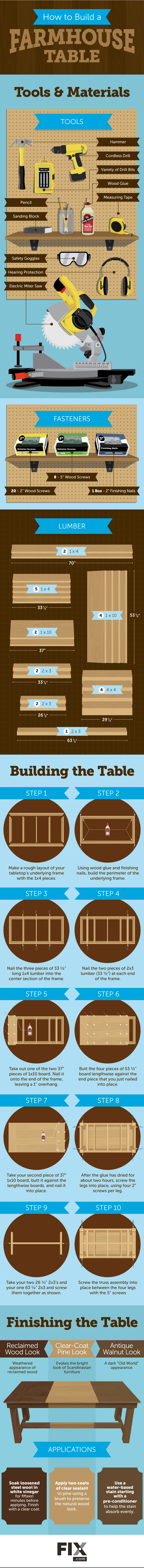 How to Build a Farmhouse Table #infographic