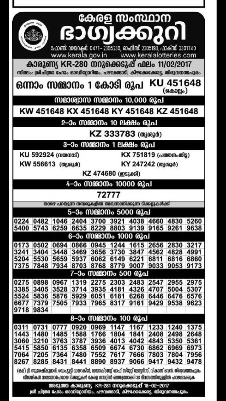 Kerala Lottery result 11-2-2017