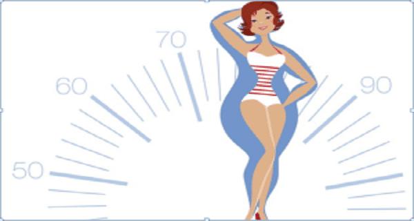 maigrir du ventre et mincir