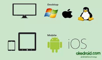 Platform yang digunakan  mengembangkan Aplikasi