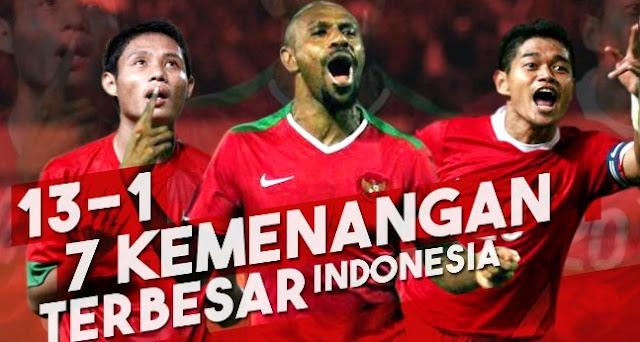 Info TERBARU Timnas Indonesia Pada Piala AFF 2018
