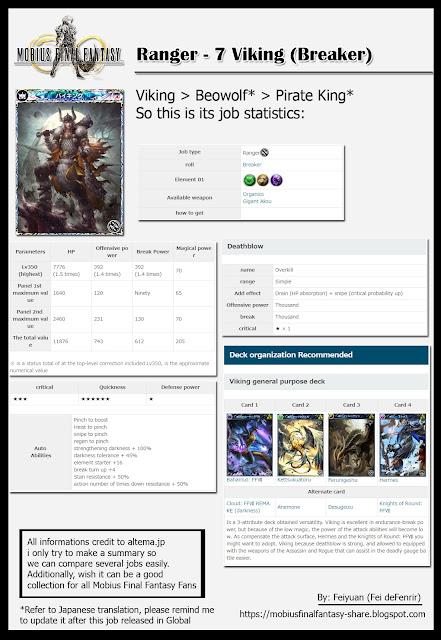 viking job stat; mobius final fantasy