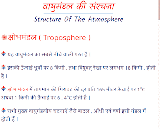 वायुमंडल की संरचना ( Structure Of The Atmosphere )