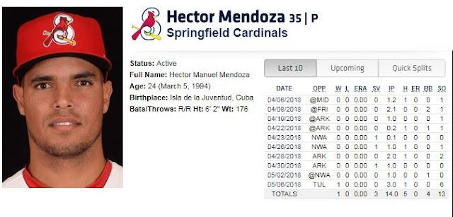 Mendoza en calidad de lanzador de bullpen archiva tres salvamentos y sus números sorprenden. Logró este domingo su primera victoria desde que llegó al sistema MLB