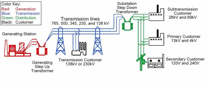 general electric wiring diagram