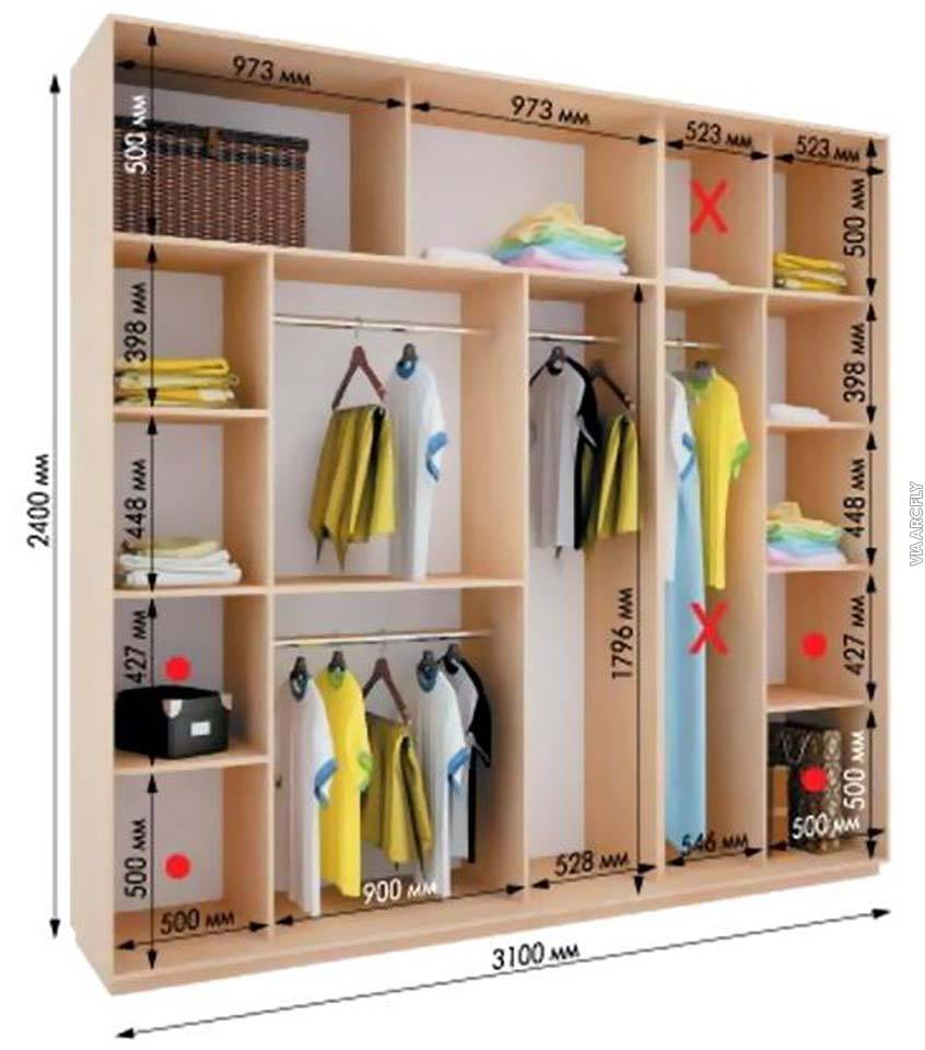 Furniture Design Guidelines wardrobe closet design guidelines & rules - architecture & design