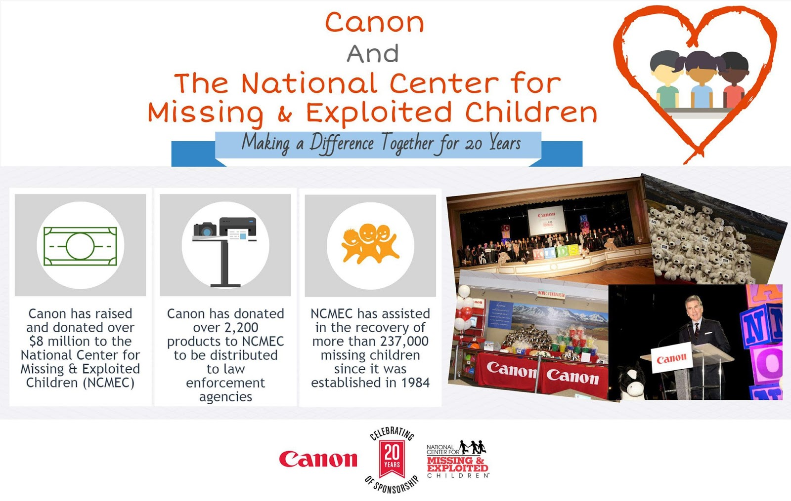 national centre for missing and exploited essay How many missing and exploited children are there in the united states national center for missing & exploited children (ncmec) http://www justice events missing children seminar for chief executive officers june 5, 2018 alexandria, virginia domestic child sex trafficking and children.