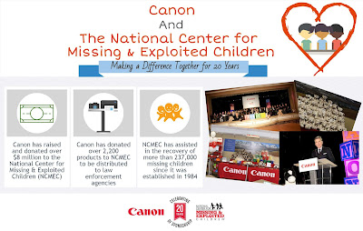 The National Center for Missing & Exploited Children®