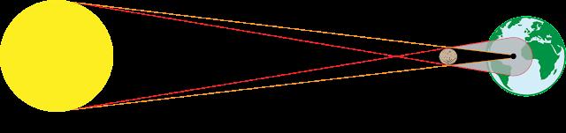 Eclipse partielle, 20 mars 2015, Belgique, l'hémisphère nord ,moon, lune, terre,sun, soleil, zon, , totale, Zonsverduistering, eclips, astronomie