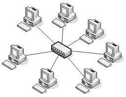 kelebihan topologi star, cara pemasangan topologi star, pengertian topologi, gambar topologi star, cara memperbaiki kerusakan jaringan, mas adin, belajar komputer mas adin
