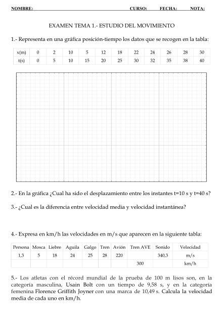 El Blog del Profesor Francisco Díaz Uceda: Examen Física y Química ...