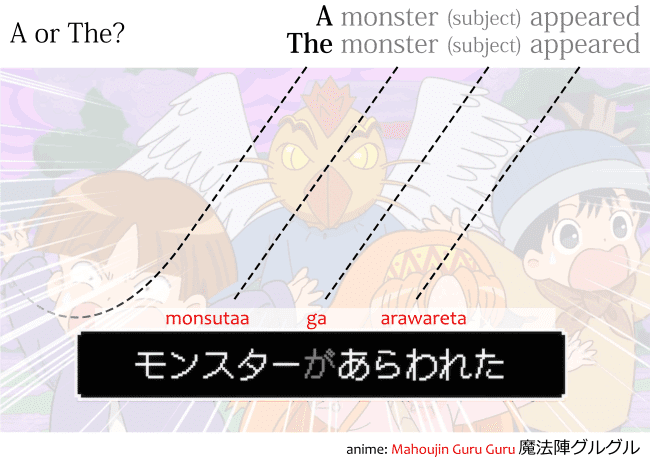"Example of definite and indefinite article ambiguity in Japanese: monstaa ga arawareta モンスターがあらわれた can mean either ""a monster appeared"" or ""the monster appeared"" in Japanese. Phrase extracted from the anime Mahoujin Guru Guru 魔法陣グルグル"