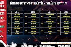 AoE Việt Trung 2021: Việt Nam toan tính điều gì tại nội dung 33 Shang thuần tiễn?