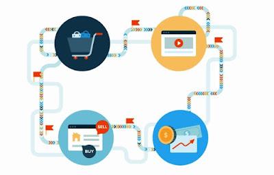 Privasi Lebih Terjaga Dengan Belanja Online