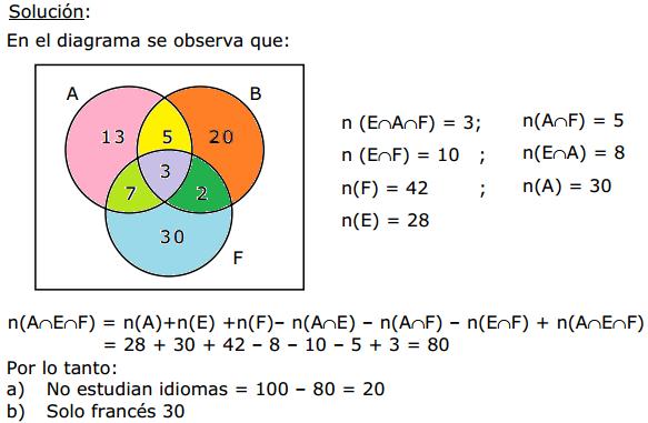 DIAGRAMAS    DE       VENN    EJERCICIOS RESUELTOS PDF