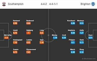 Nhận định bóng đá Southampton vs Brighton, 02h00 ngày 18/9