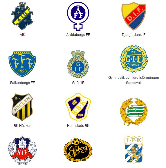 2015 Allsvenskan