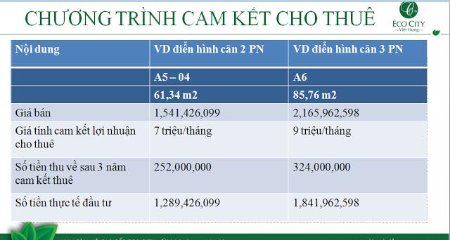 Chương trình cam kết cho thuê chung cư Eco City Việt Hưng