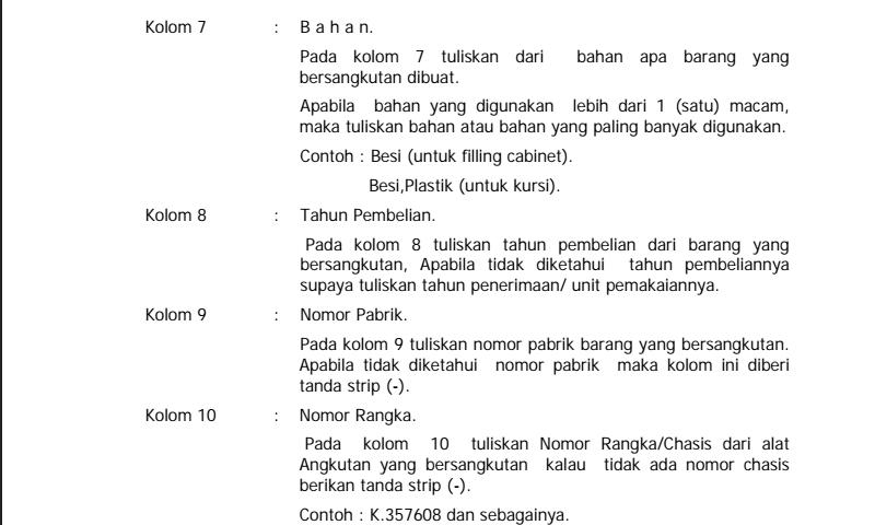 Panduan Cara Pengisian Kartu Inventaris Barang (Kib) B Peralatan DanMesin Hal-2 Inventaris Sekolah