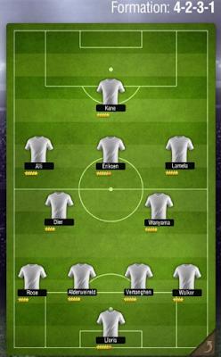 taktik Ampuh Top Eleven Ala Tottenham Hotspur [4-2-3-1]