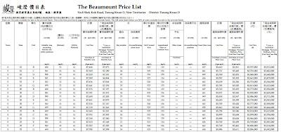 香港地產匯 - The Property Hong Kong: 峻瀅 2房單位價單