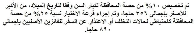 نتيجة قرعة الحج بمحافظة القاهره 2017 وعدد الفائزين ٣٥٦١ مواطنا