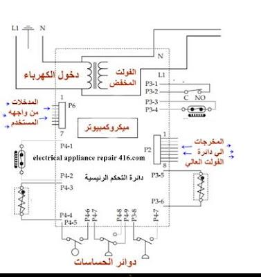 دائرة التحكم في الكارت الالكتروني