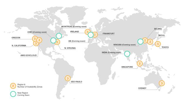 amazon web services, AWS