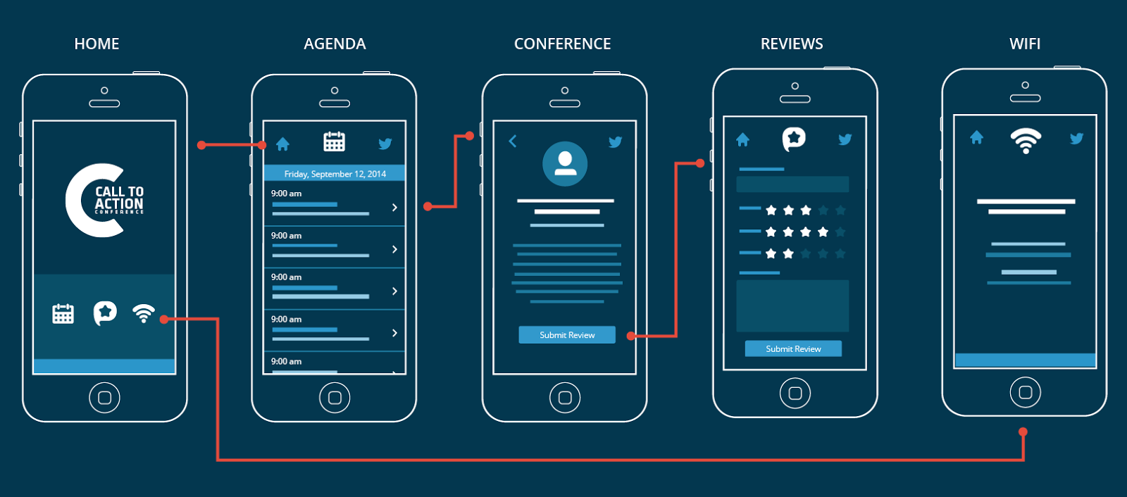 Xcode tutorials for beginners for App layout design online