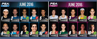 PSA INTERNATIONAL WORLD RANKINGS