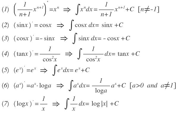不定積分の公式一覧 | りんだろ...