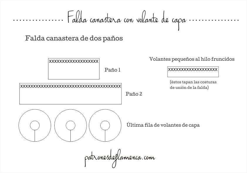 Dibujo técnico Falda canastera con volante de capa