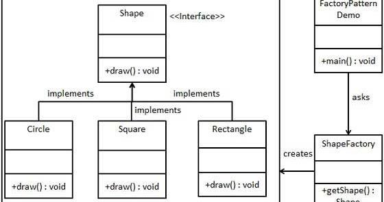 Remote Debugging of Java Application deployed on AWS Elastic