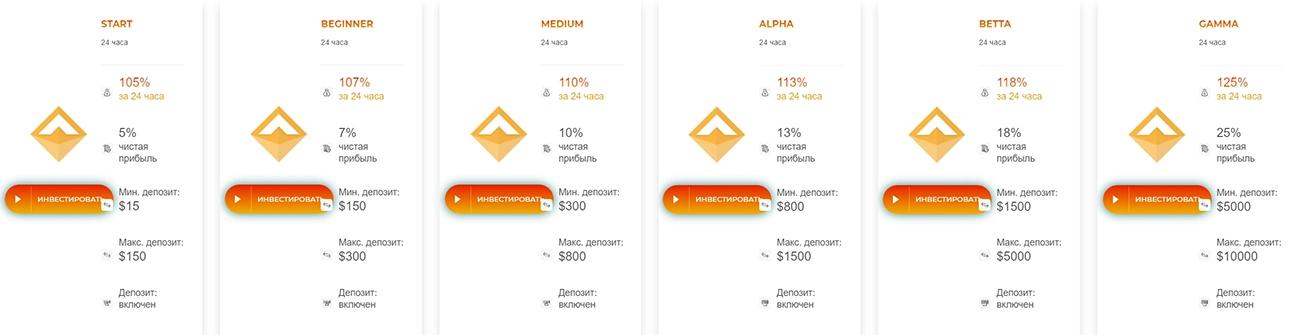 Инвестиционные планы Crexbit