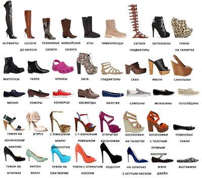 Модели обуви по фигуре