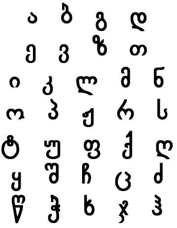 Home #6: საქართველო (Georgia): Georgian Alphabet: Intro