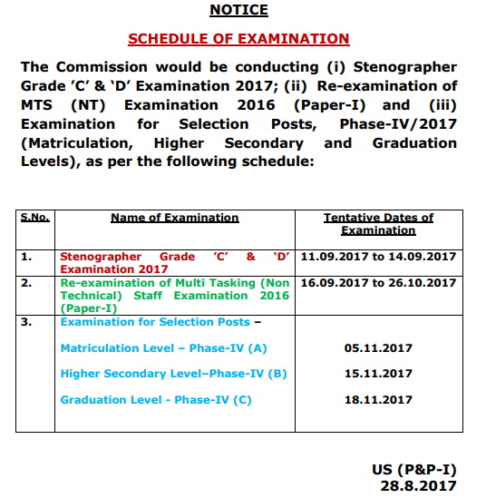 SSC MTS Exam Dates