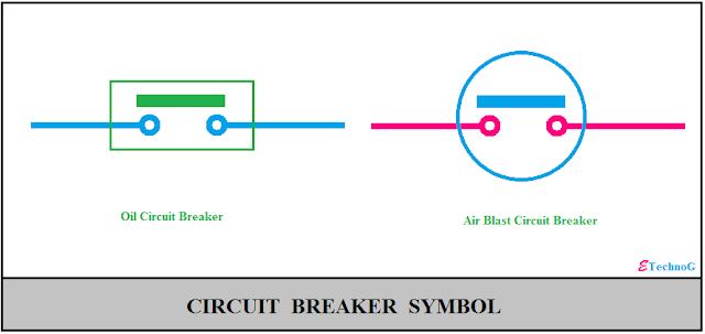 Circuit breaker Symbol