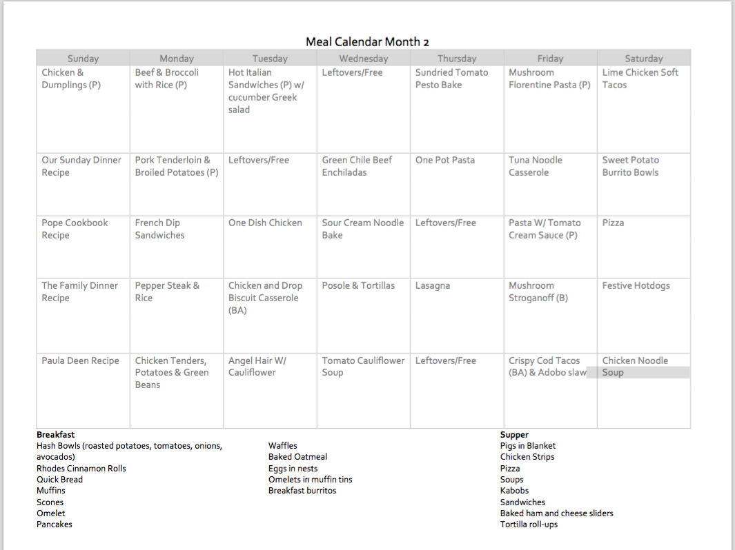 The Fisk Files: Our Meal Calendar - Month Two