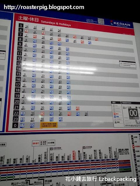 京阪電車伏見稻荷往京都出町柳方向時間表假日
