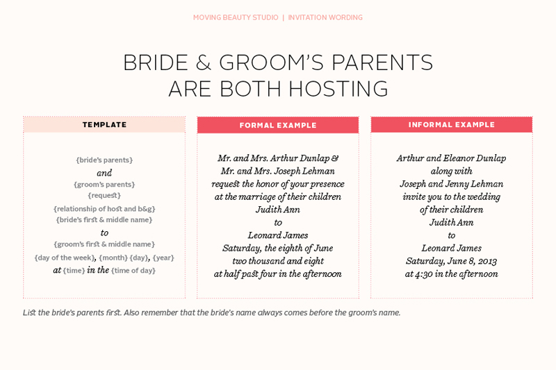Examples Of Wedding Invitation Wording Hosted By Bride And Groom