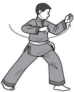 Teknik Pukulan Pencak Silat : teknik, pukulan, pencak, silat, Gambar, Olahraga, Teknik, Pukulan, Bandul, Pencak, Silat, Kartun, Rebanas