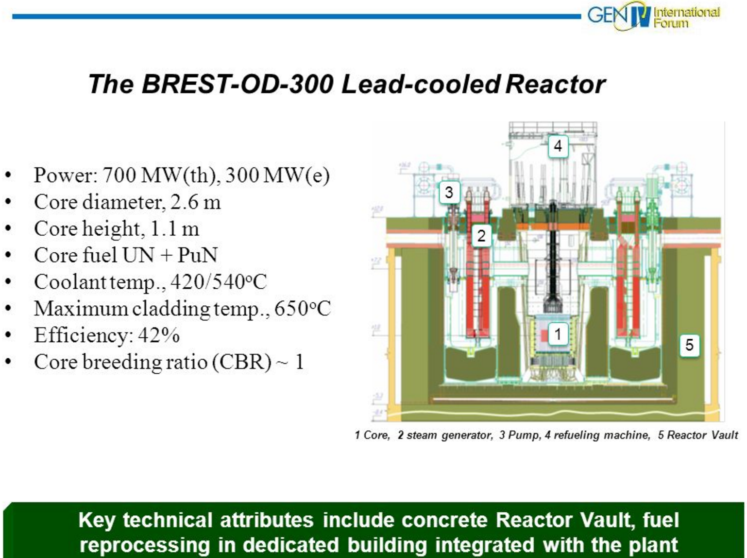 TVEL is a fuel element. Nuclear reactor 56