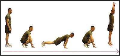 Jongkok angkat tubuh bentuk latihan kebugaran jasmani - berbagaireviews.com