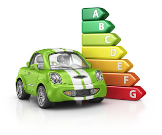 Cheap Car Finance No Credit Check