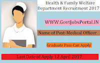 Health & Family Welfare Department Recruitment 2017–Medical Officer