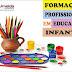 Aberta as inscrições do Curso de Formação Profissional em Educação Infantil em Belo Jardim, PE