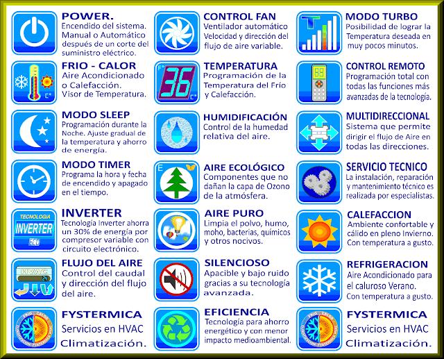 comprar-tener-climatizacion-en-la-ciudad-de-Talca-acondicionador-y-calefaccion-con-aire-hvac-fystermica