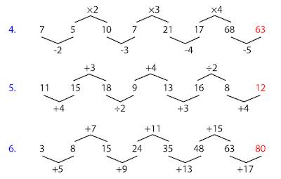 Tes deret angka dan cara mengerjakannya