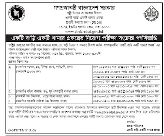 Ektee Bari Ektee Khamar (EBEK) Office Shohaok/Night Guard Exam Date, Time and Seat Plan